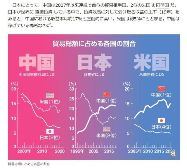 陈言:放弃收益率17%的中国转向东南亚,日企在考虑什么?