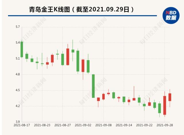 辽宁连续三天发布电力缺口橙色预警!蜡烛突然被买爆,这只股放量上涨