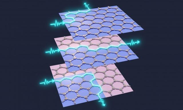 EPFL科学家开发出了可避免光子反弹的新型拓补电路