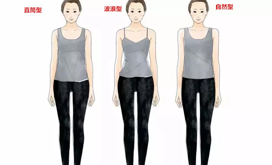 穿牛仔褲時,為什麼要按「骨架」挑選?鮮為人知的穿搭乾貨,好棒 形象穿搭 第6張