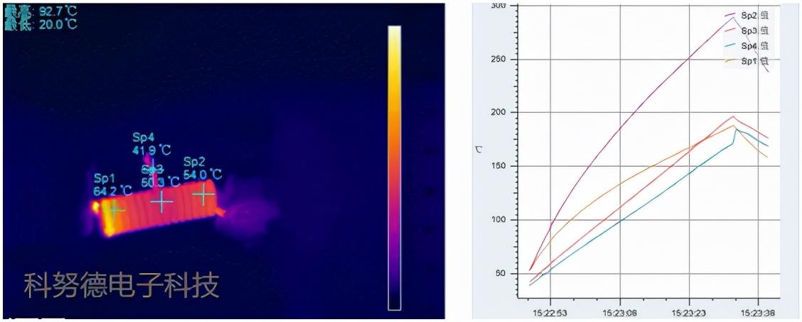 热像仪:电源温度控制的关键技术