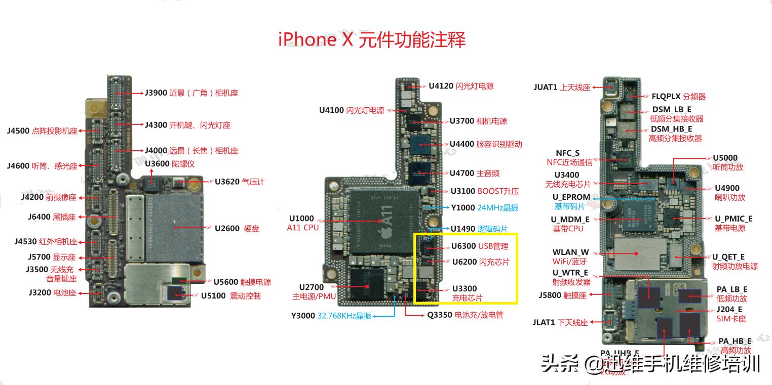 常见通病!苹果手机耗电快怎么解决?不知道原因一味换电池也没用