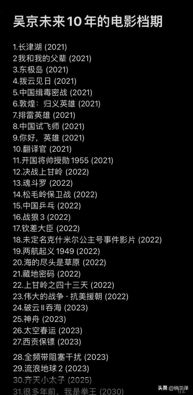 国庆档尘埃落定,8天34亿元票房,《长津湖》跻身影史第七