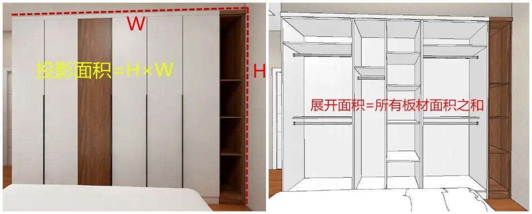 全屋定制柜子怎么算平方?记住这些猫腻,不怕上当吃亏