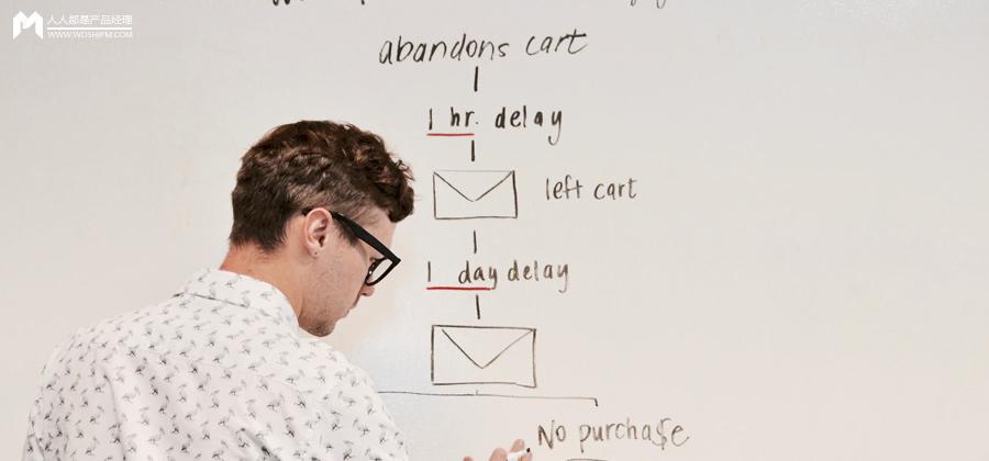 社群营销是什么(社群运营方案)插图