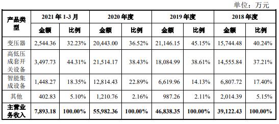 """专精特新""""小巨人""""科润智控闯关精选层""""小IPO"""""""
