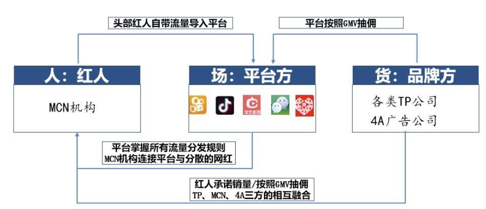 推荐几个直播平台(最早的直播平台是哪个)插图(2)
