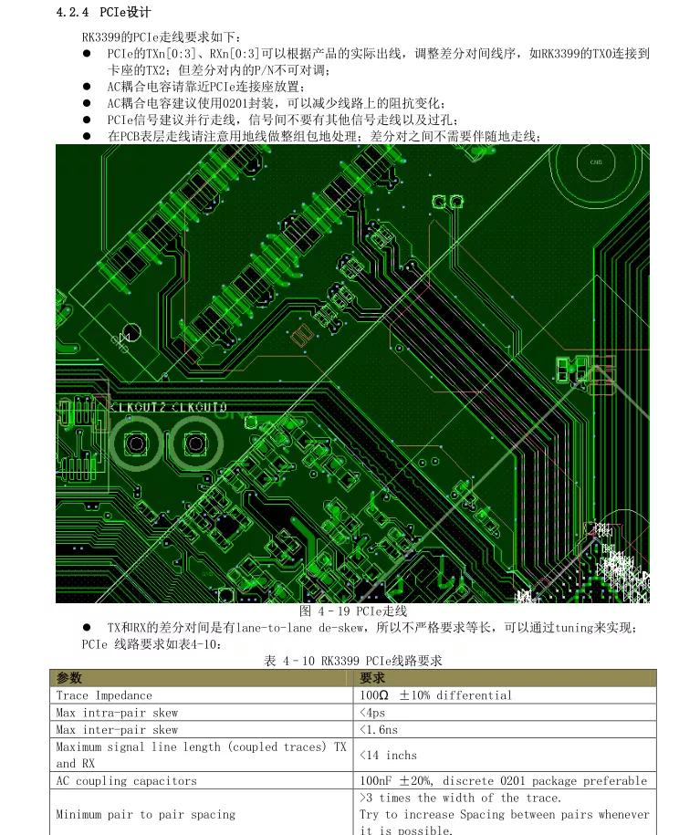 给硬件工程师的入门课-硬件开发流程