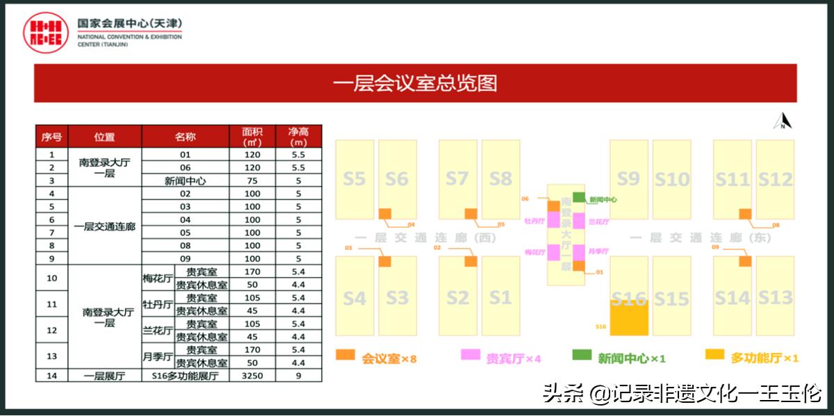 """第105届全国糖酒会""""全球食品欢乐购""""将在天津举办"""