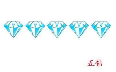 淘宝1钻有什么优势(淘宝店铺的钻石怎么来的)插图