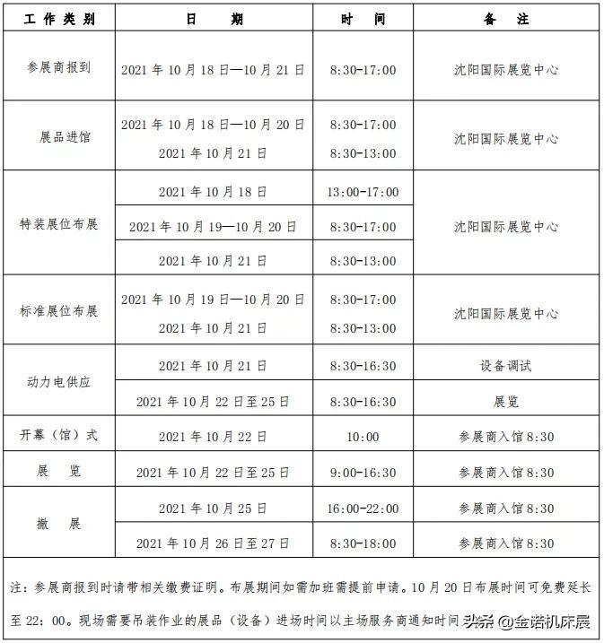 参展商手册 2021中国制博会参展、布展攻略,请查收