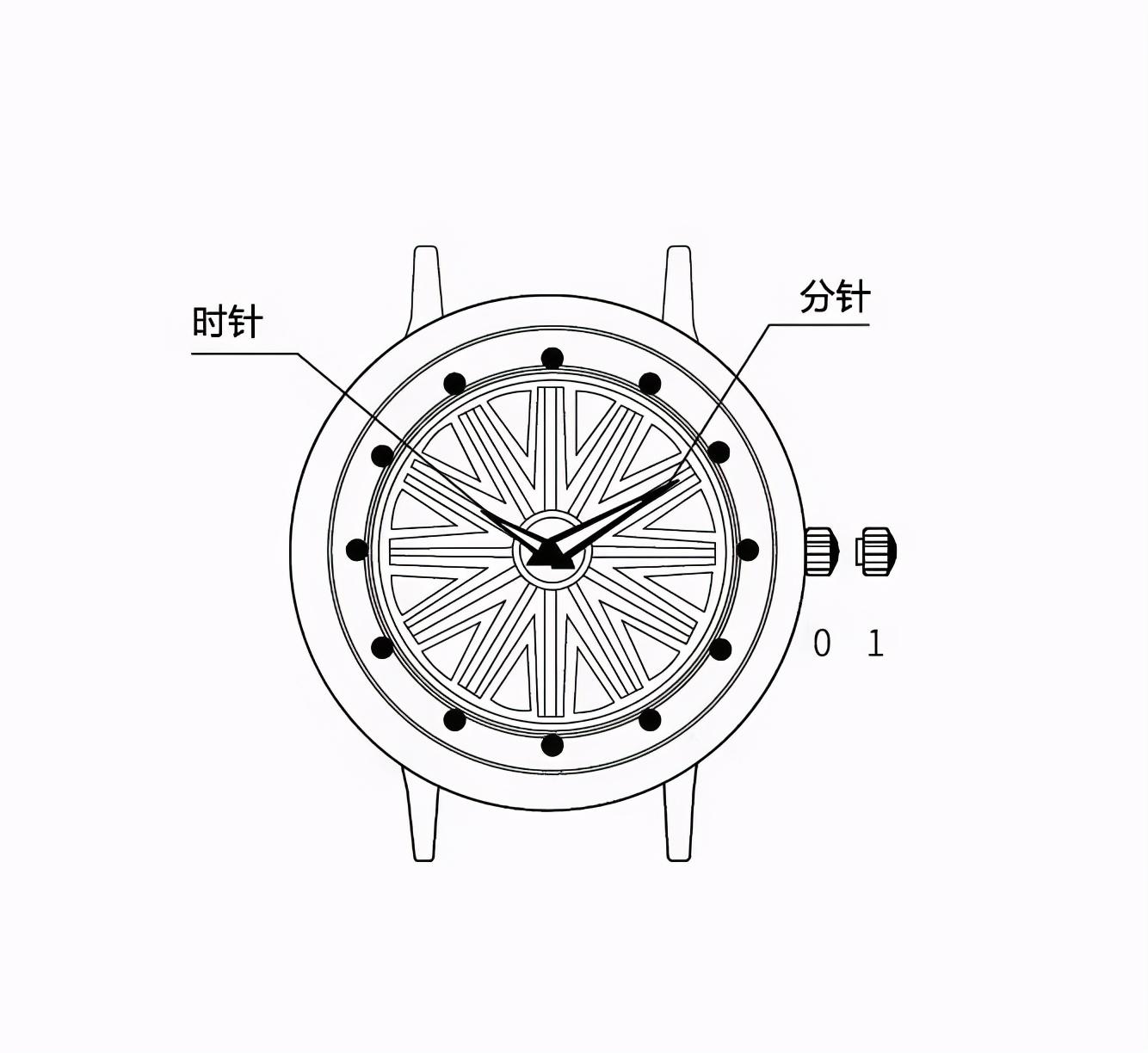 手表的调校方法,看这一篇就够了