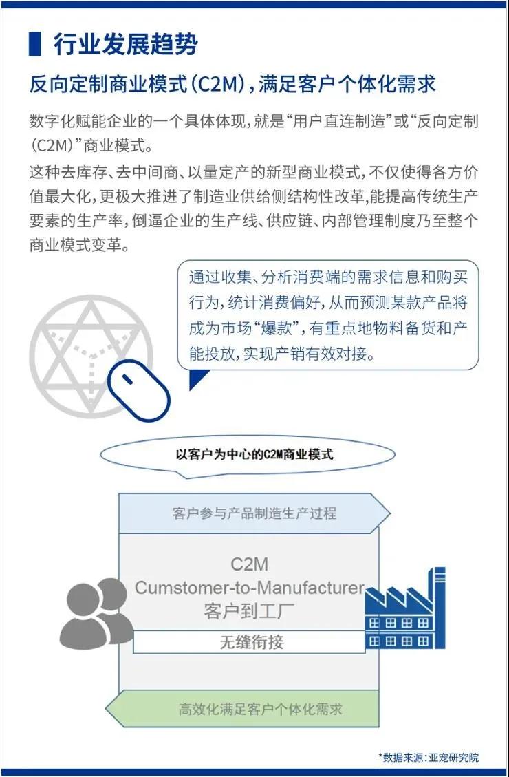 「宠物」《2021中国宠物行业发展报告》发布